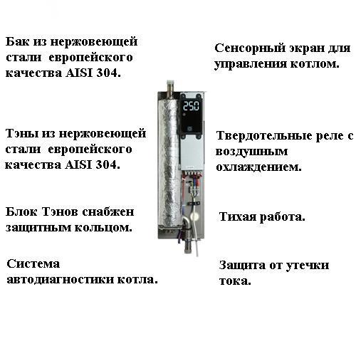 Электрокотёл Arti ES-6