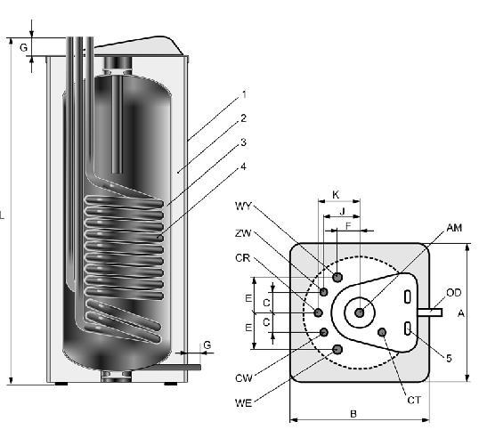 Бойлер косвенного нагрева Elektromet WGJ-SQ 100