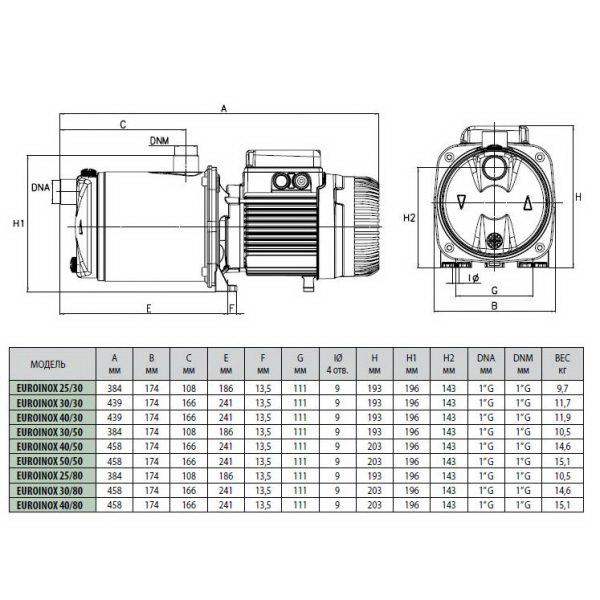 Поверхностный насос DAB EUROINOX 40/50 Т