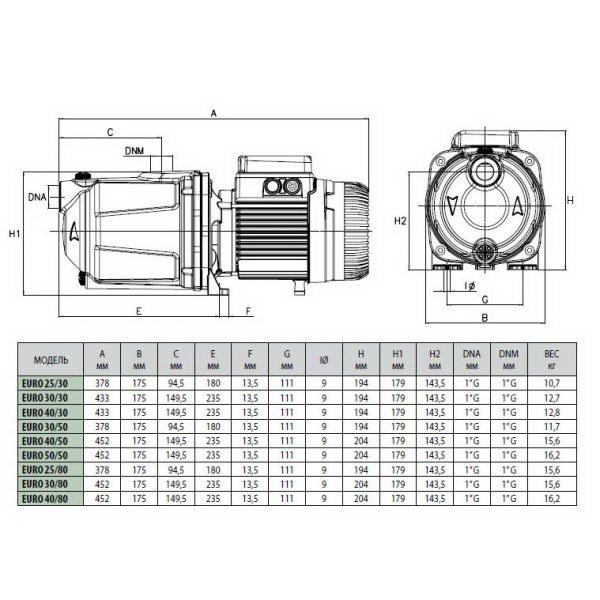 Поверхностный насос DAB EURO 50/50 Т - IE3